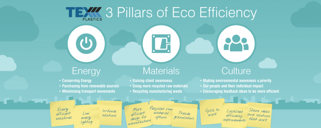 Tex Plastics 3 Pillars of Eco Efficiency