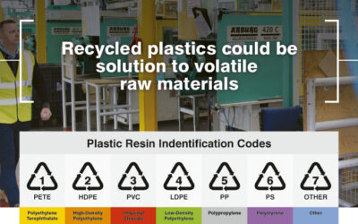 Working on recycled plastics to create more sustainable raw materials